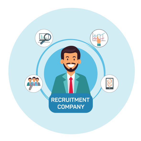 how to find executive recruiters
