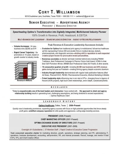 CMO Sample Resume by Laura Smith-Proulx