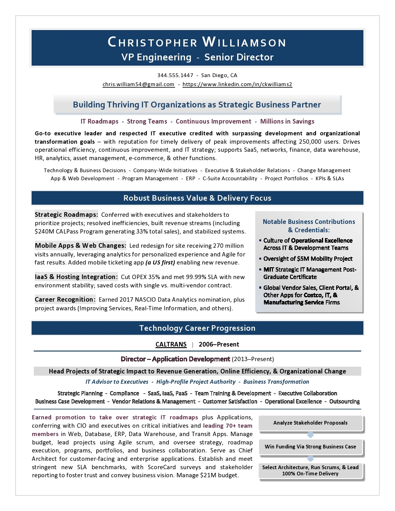 Executive Resume Samples From Top Us Award Winning Executive Resume - Executive-resume